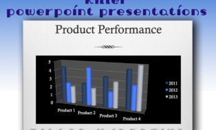 I will create a KILLER Business Powerpoint Presentation